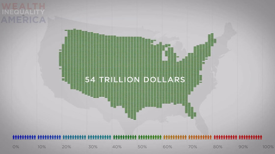Viral Video Shows the Extent of U.S. Wealth Inequality