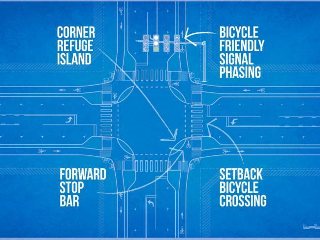 Dándole vueltas al diseño de los carriles bici en las ciudades